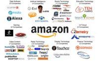 6 Perusahaan Teknologi Terbesar Di Dunia