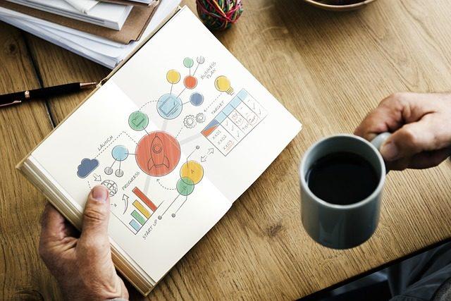 Peluang Bisnis Online 2019 yang Menjanjikan
